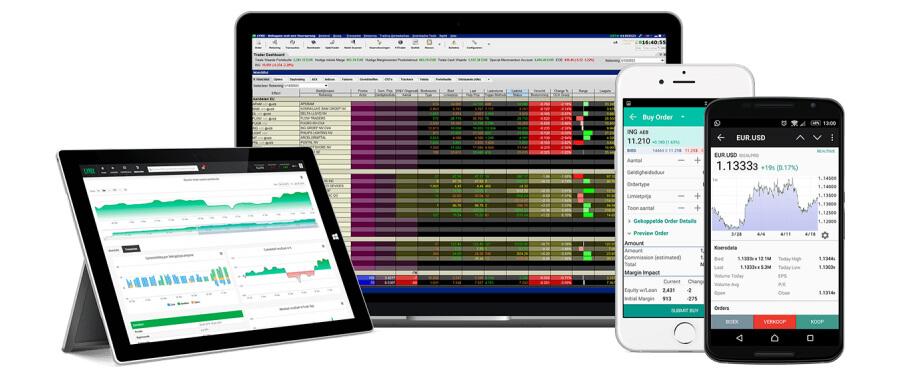 LYNX Broker obchodní platformy