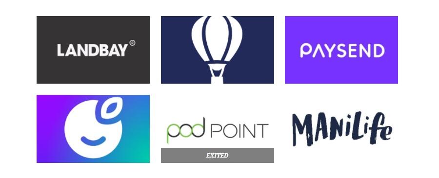 Pasivní příjem - Startupy