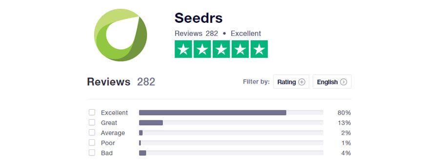 Seedrs hodnocení