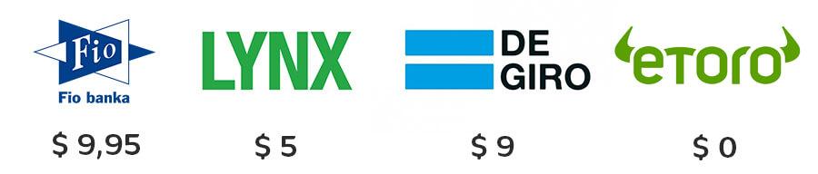Srovnání poplatků brokerů Lynx, Fio, Degiro a eToro