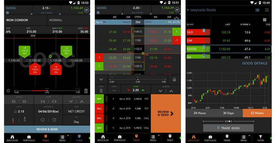 tastyworks - mobilní aplikace